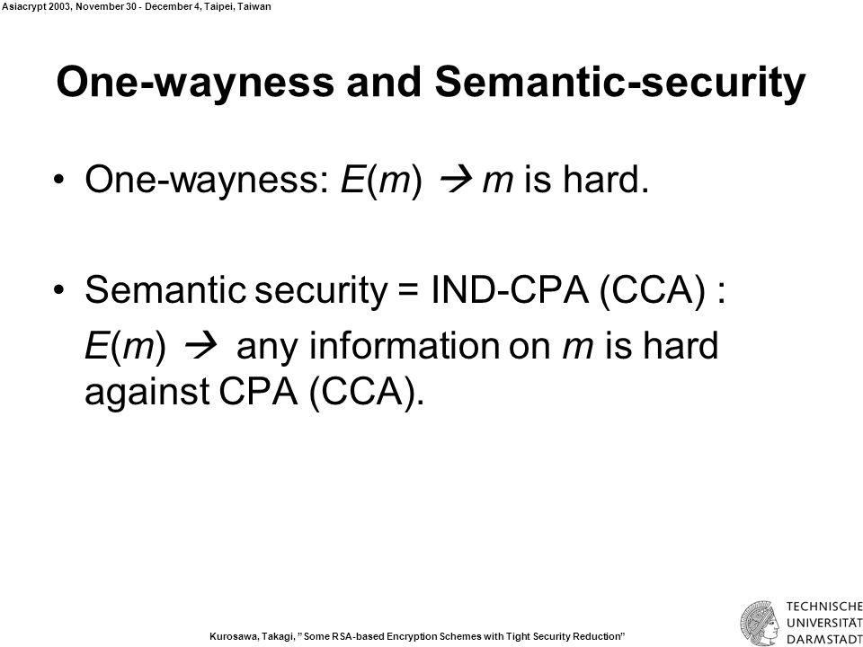 Kurosawa, Takagi, Some RSA-based Encryption Schemes with Tight Security Reduction Asiacrypt 2003, November 30 - December 4, Taipei, Taiwan Our Proof (Cont.) 6.