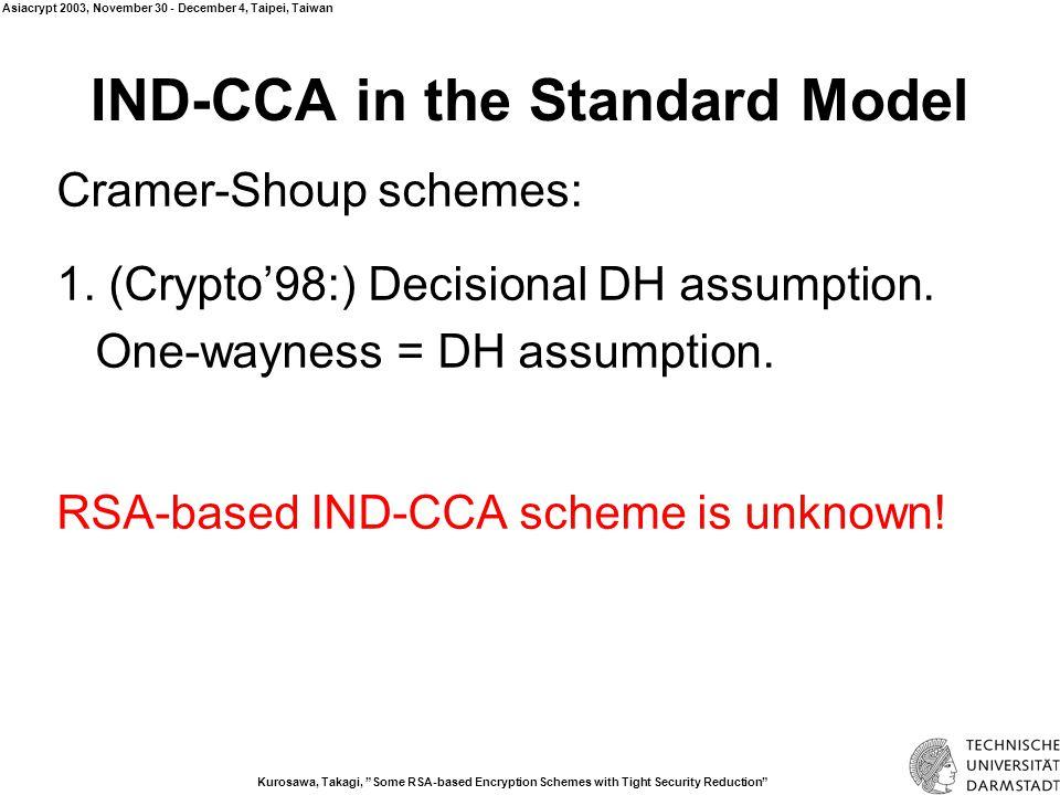 Kurosawa, Takagi, Some RSA-based Encryption Schemes with Tight Security Reduction Asiacrypt 2003, November 30 - December 4, Taipei, Taiwan RSA-based IND-CCA schemes in RO Model Schemes - reduced problem Reduction Probability RSA-OAEP (Crypto'01) ε 2 - RSA Problem SAEP (Crypto'01) ε - Factoring Let ε be a success probability breaking IND-CCA scheme.
