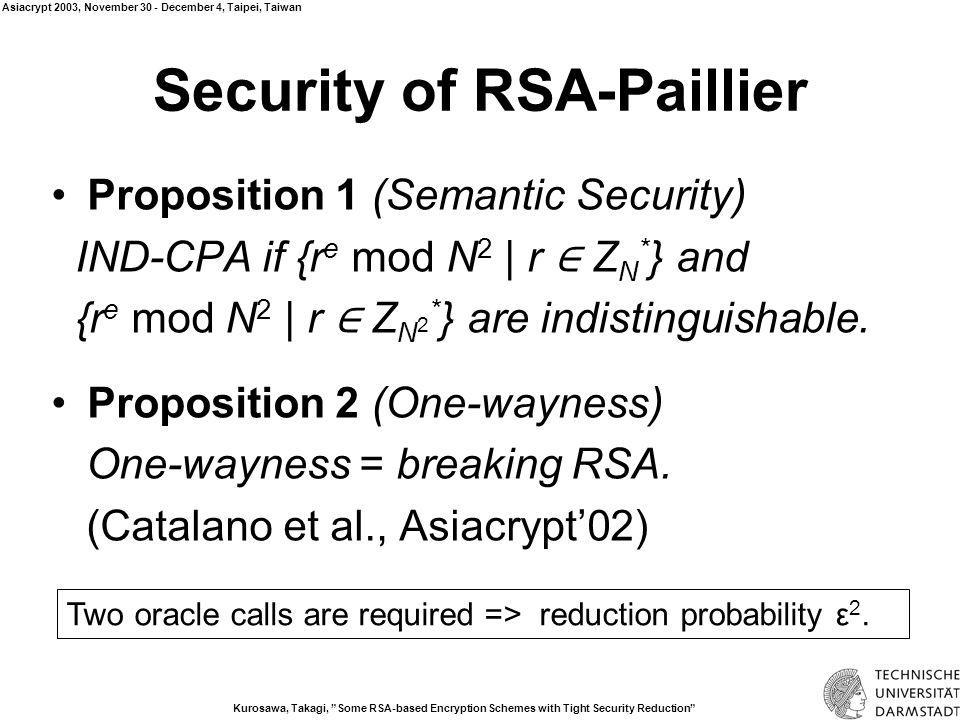 Kurosawa, Takagi, Some RSA-based Encryption Schemes with Tight Security Reduction Asiacrypt 2003, November 30 - December 4, Taipei, Taiwan Rabin-Paillier scheme (Public-key) N (= pq), Blum integer (Secret key) p,q, d (= e -1 mod (p-1)(q-1)) (Plaintext) m ∈ Z N (Ciphertext) r ∈ R SQ N = {s 2 mod n | s ∈ Z N * }, C = r 2e + mN mod N 2.