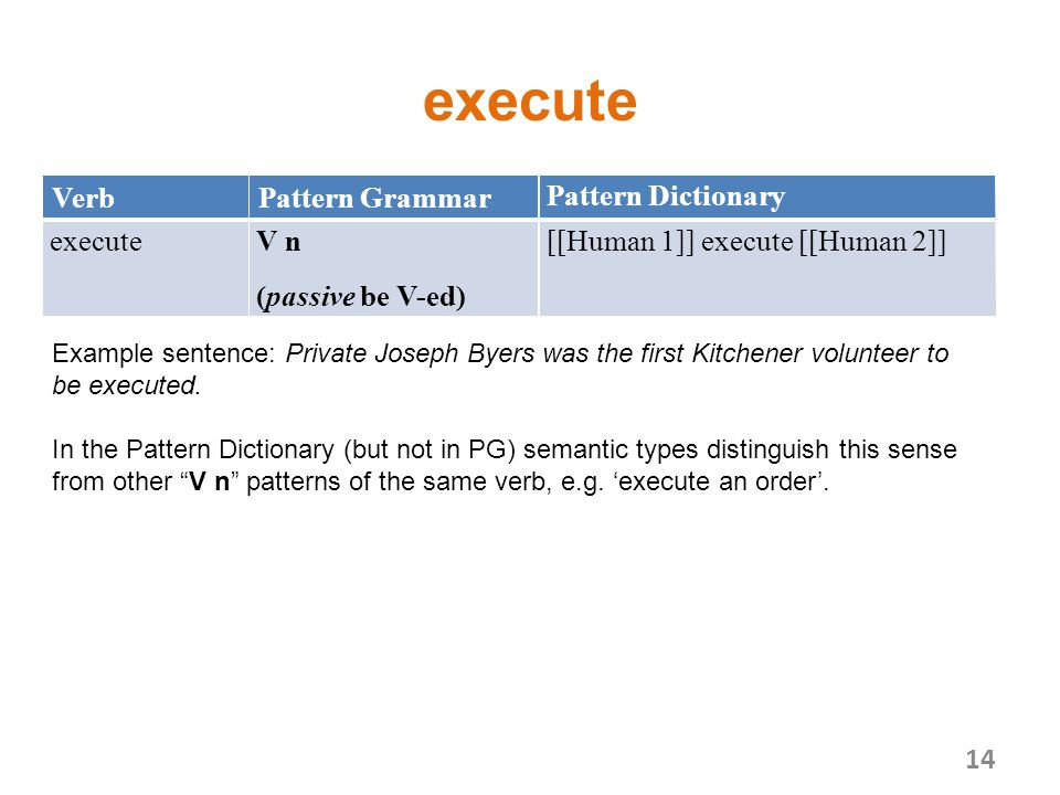 execute VerbPattern Grammar Pattern Dictionary executeV n (passive be V-ed) [[Human 1]] execute [[Human 2]] 14 Example sentence: Private Joseph Byers was the first Kitchener volunteer to be executed.