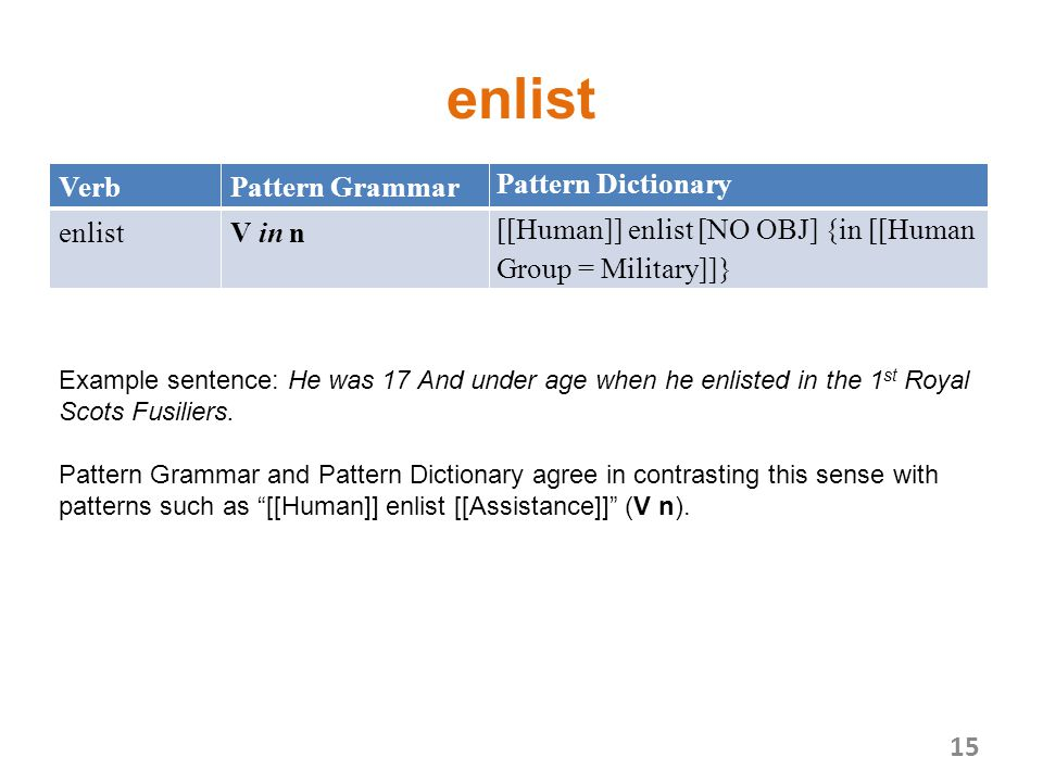 enlist VerbPattern Grammar Pattern Dictionary enlistV in n [[Human]] enlist [NO OBJ] {in [[Human Group = Military]]} 15 Example sentence: He was 17 And under age when he enlisted in the 1 st Royal Scots Fusiliers.