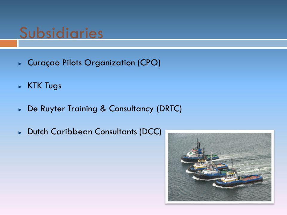 Subsidiaries Curaçao Pilots Organization (CPO) KTK Tugs De Ruyter Training & Consultancy (DRTC) Dutch Caribbean Consultants (DCC)