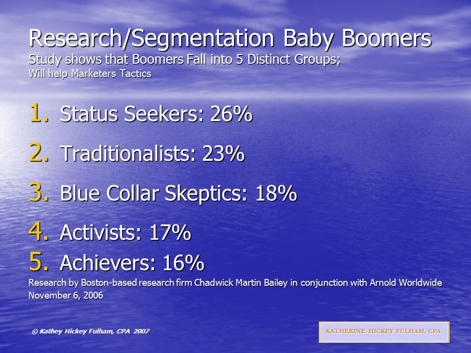 © Kathey Hickey Fulham, CPA 2007 KATHERINE HICKEY FULHAM, CPA Research/Segmentation Baby Boomers Study shows that Boomers Fall into 5 Distinct Groups; Will help Marketers Tactics 1.