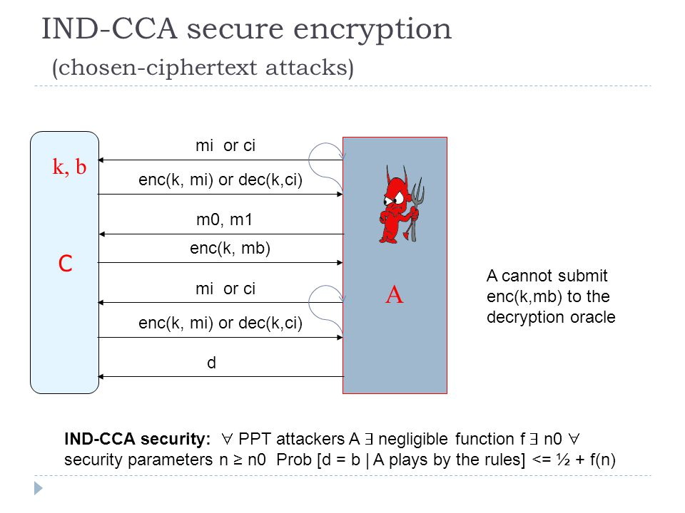 IND-CCA secure encryption (chosen-ciphertext attacks) C A enc(k, mb) m0, m1 d k, b IND-CCA security:  PPT attackers A  negligible function f  n0 