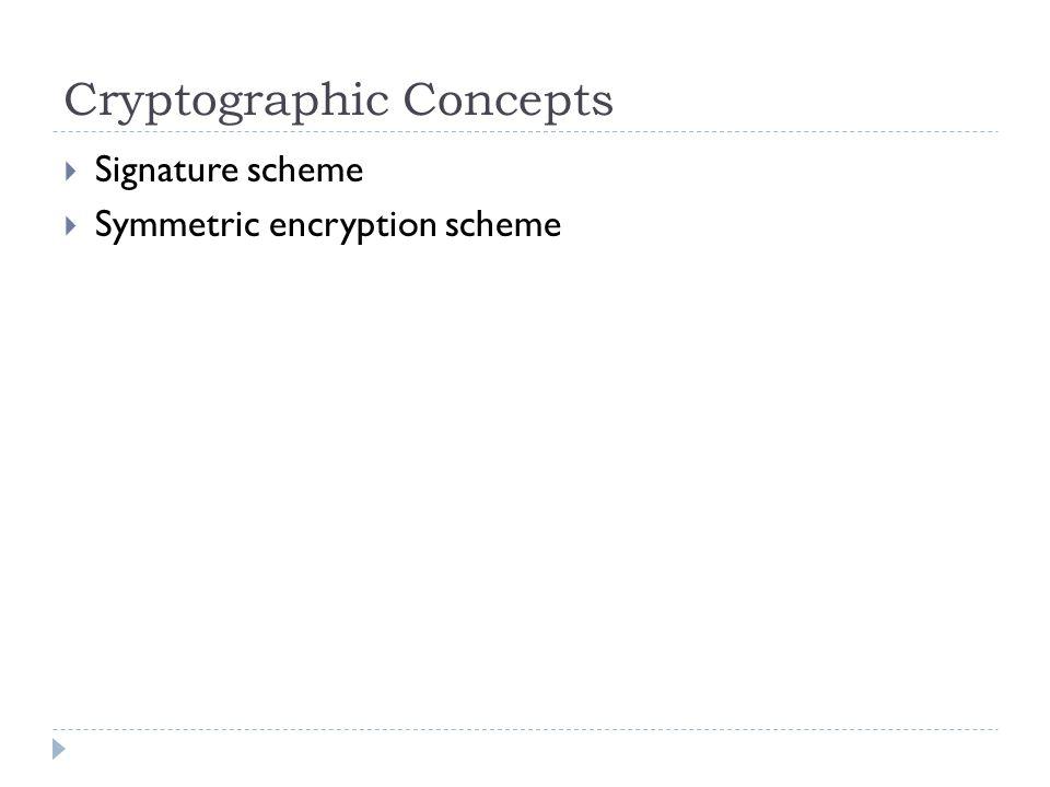 Cryptographic Concepts  Signature scheme  Symmetric encryption scheme