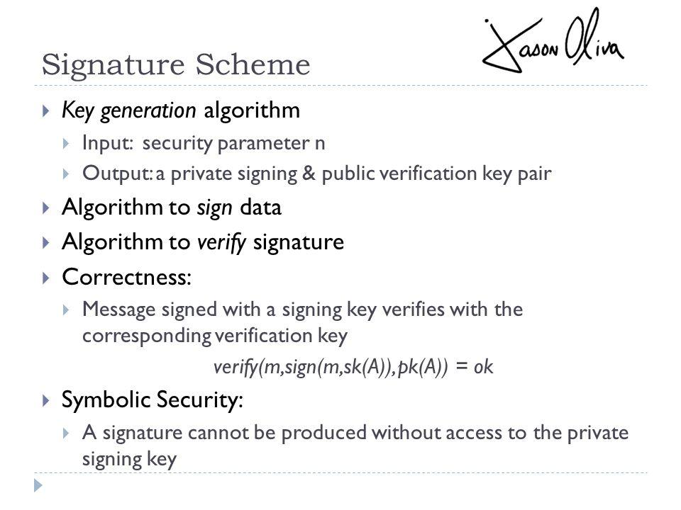Signature Scheme  Key generation algorithm  Input: security parameter n  Output: a private signing & public verification key pair  Algorithm to si