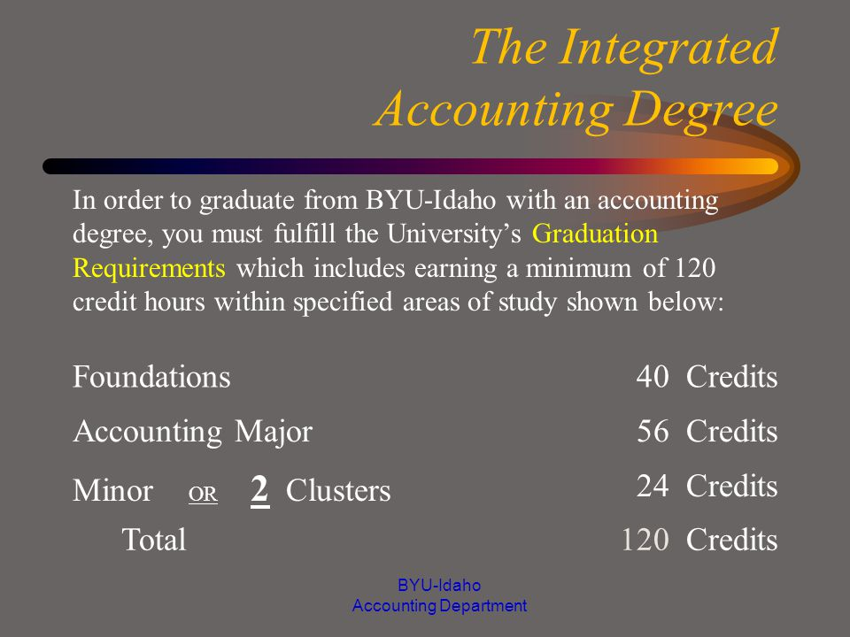 The Integrated Accounting Degree Foundations40 Credits Accounting Major56 Credits Minor OR 2 Clusters 24 Credits Total120 Credits In order to graduate from BYU-Idaho with an accounting degree, you must fulfill the University's Graduation Requirements which includes earning a minimum of 120 credit hours within specified areas of study shown below: BYU-Idaho Accounting Department