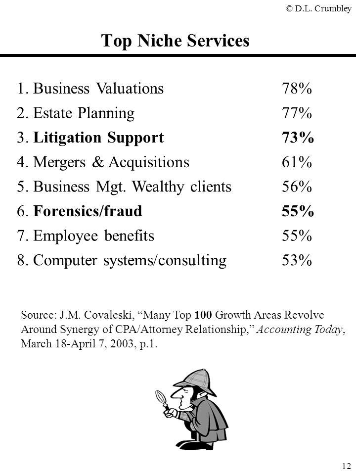 "© D.L. Crumbley 12 Top Niche Services Source: J.M. Covaleski, ""Many Top 100 Growth Areas Revolve Around Synergy of CPA/Attorney Relationship,"" Account"