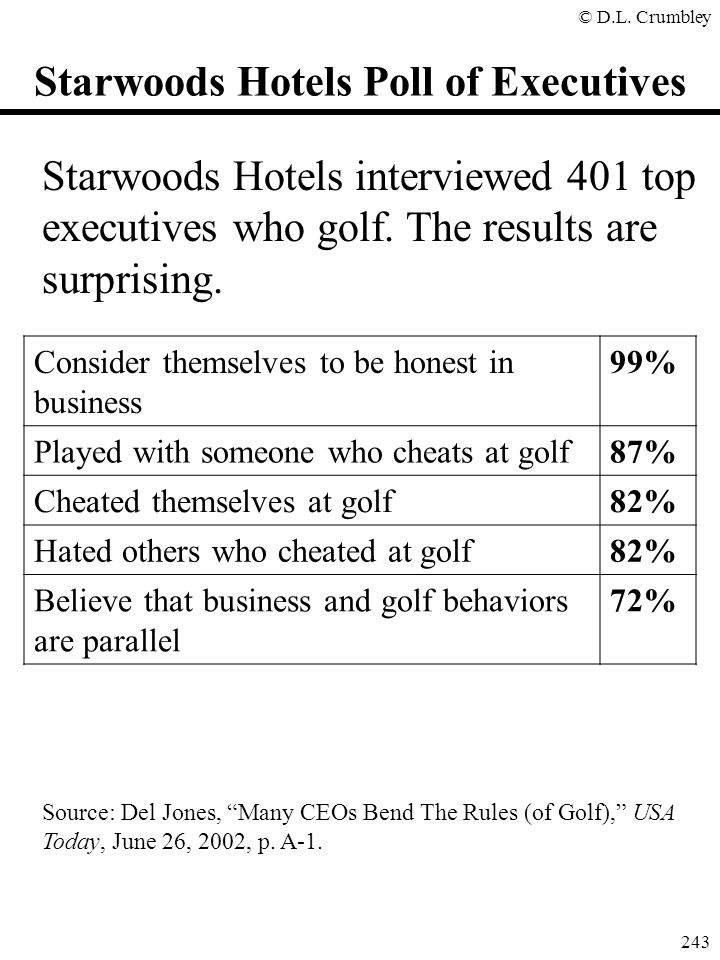 "© D.L. Crumbley 243 Starwoods Hotels Poll of Executives Source: Del Jones, ""Many CEOs Bend The Rules (of Golf),"" USA Today, June 26, 2002, p. A-1. Con"