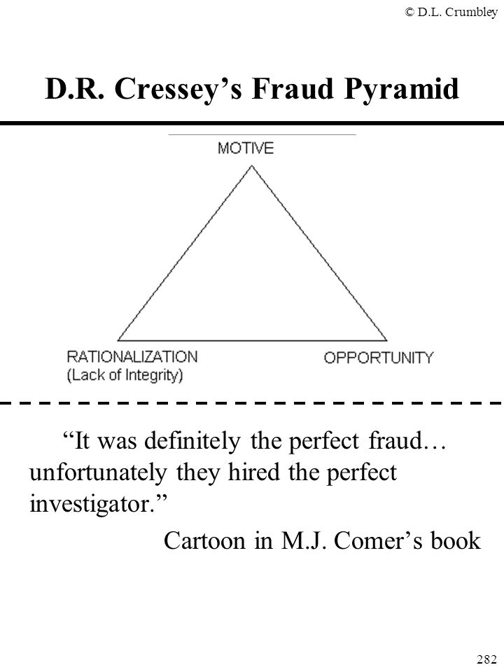 "© D.L. Crumbley 282 D.R. Cressey's Fraud Pyramid ""It was definitely the perfect fraud… unfortunately they hired the perfect investigator."" Cartoon in"