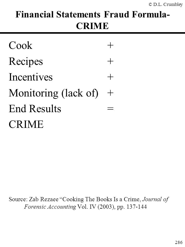 "© D.L. Crumbley 286 Cook+ Recipes+ Incentives+ Monitoring (lack of)+ End Results= CRIME Source: Zab Rezaee ""Cooking The Books Is a Crime, Journal of F"
