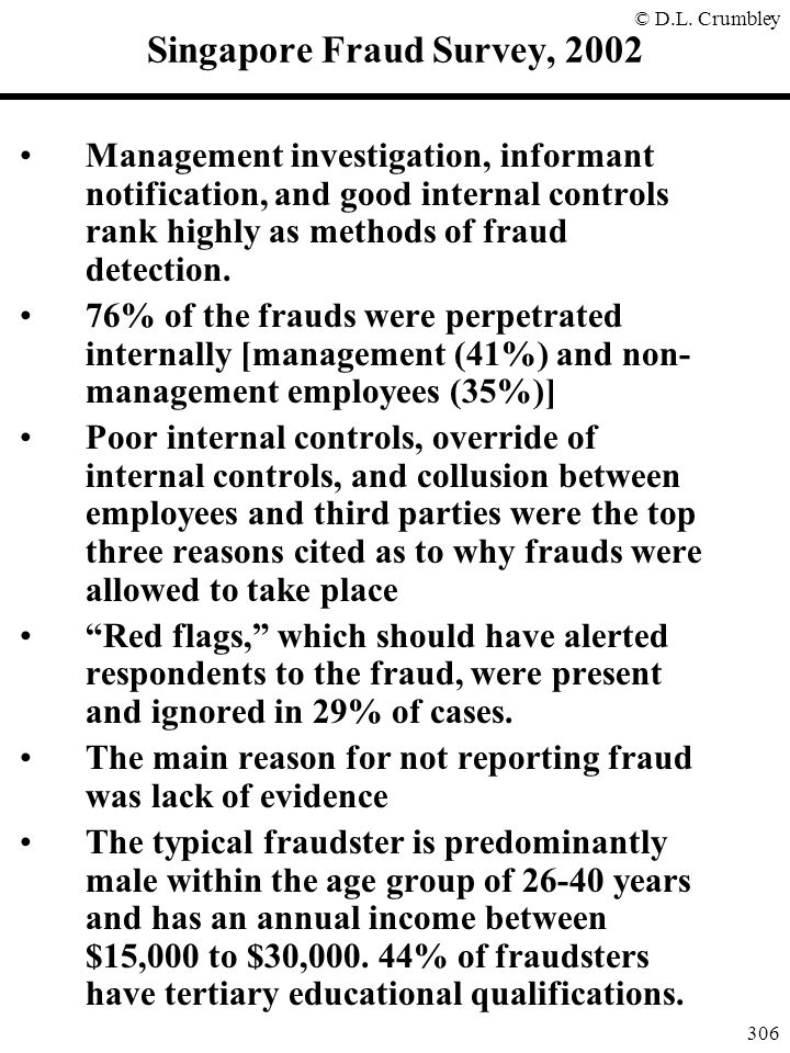 © D.L. Crumbley 306 Singapore Fraud Survey, 2002 Management investigation, informant notification, and good internal controls rank highly as methods o