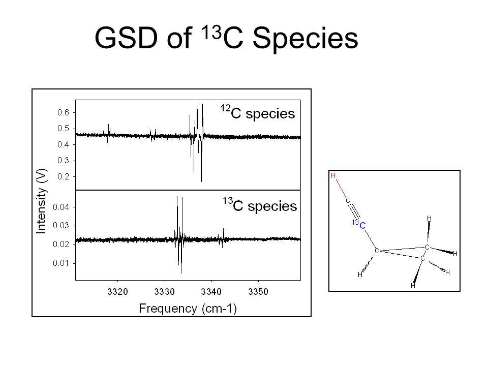 GSD of 13 C Species