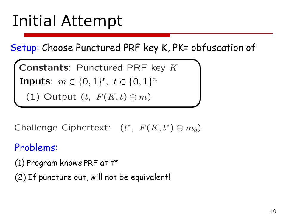 10 Initial Attempt Problems: (1) Program knows PRF at t* (2) If puncture out, will not be equivalent! Setup: Choose Punctured PRF key K, PK= obfuscati