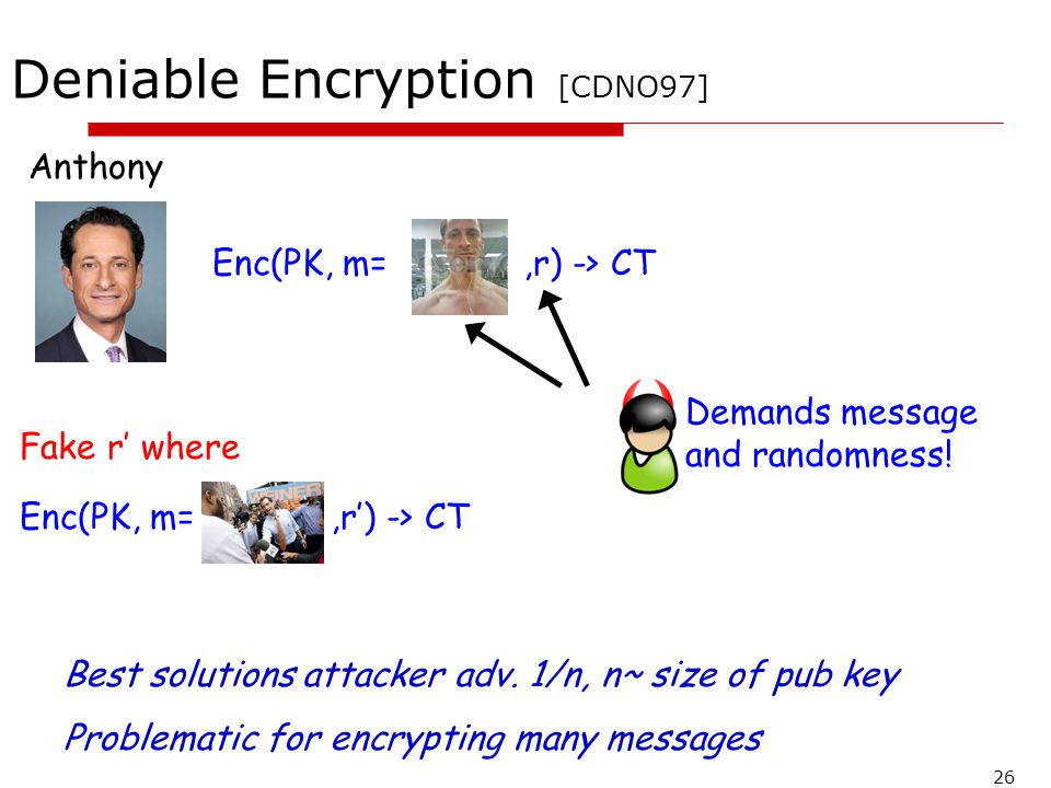 26 Deniable Encryption [CDNO97] Enc(PK, m=,r) -> CT Demands message and randomness! Fake r' where Enc(PK, m=,r') -> CT Anthony Best solutions attacker