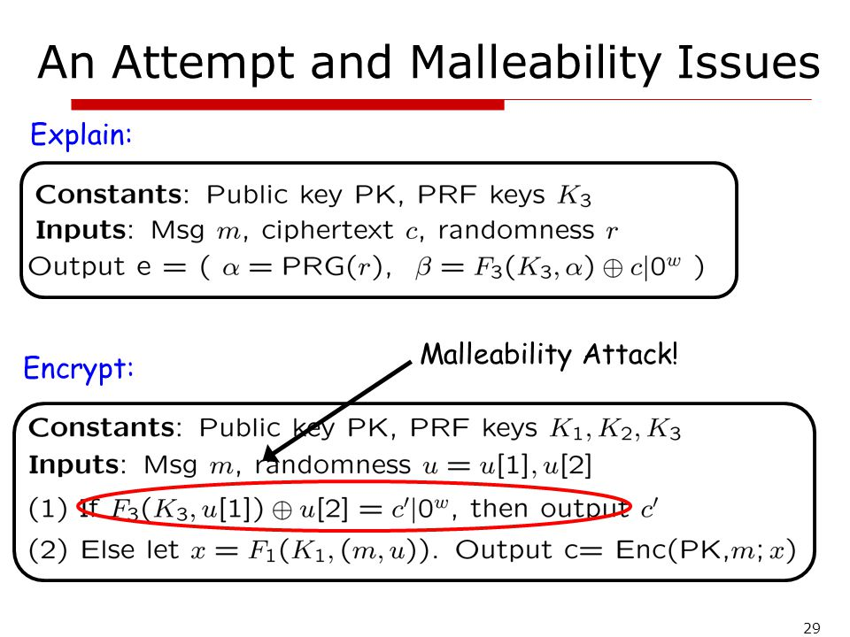 29 An Attempt and Malleability Issues Encrypt: Explain: Malleability Attack!