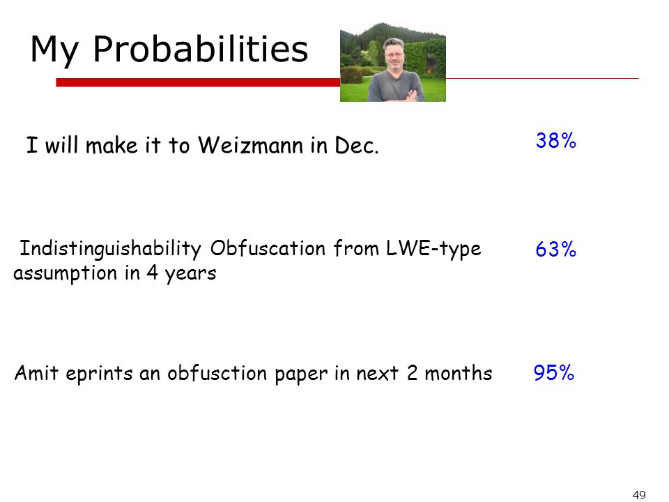 95% 49 My Probabilities I will make it to Weizmann in Dec. 38% Indistinguishability Obfuscation from LWE-type assumption in 4 years Amit eprints an ob