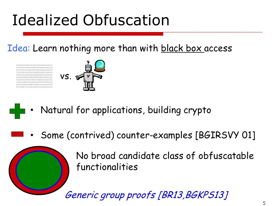 Some (contrived) counter-examples [BGIRSVY 01] vs. 5 Idealized Obfuscation Natural for applications, building crypto Idea: Learn nothing more than wit