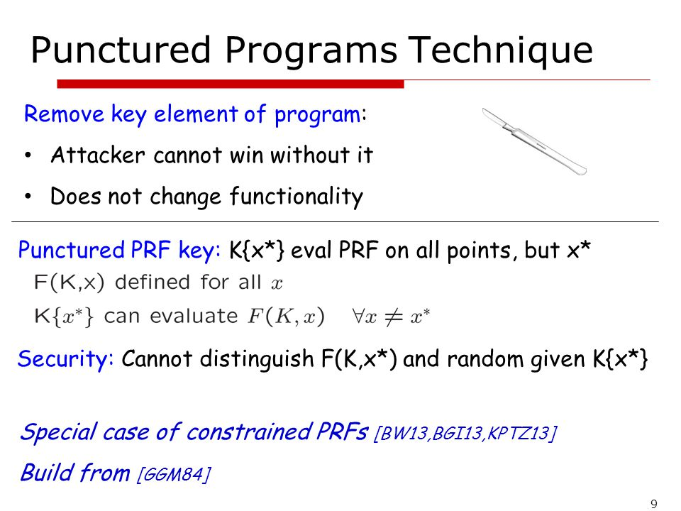 20 Proof of Signature Scheme Hyb 0: (Selective) Signature Security [GMR84]
