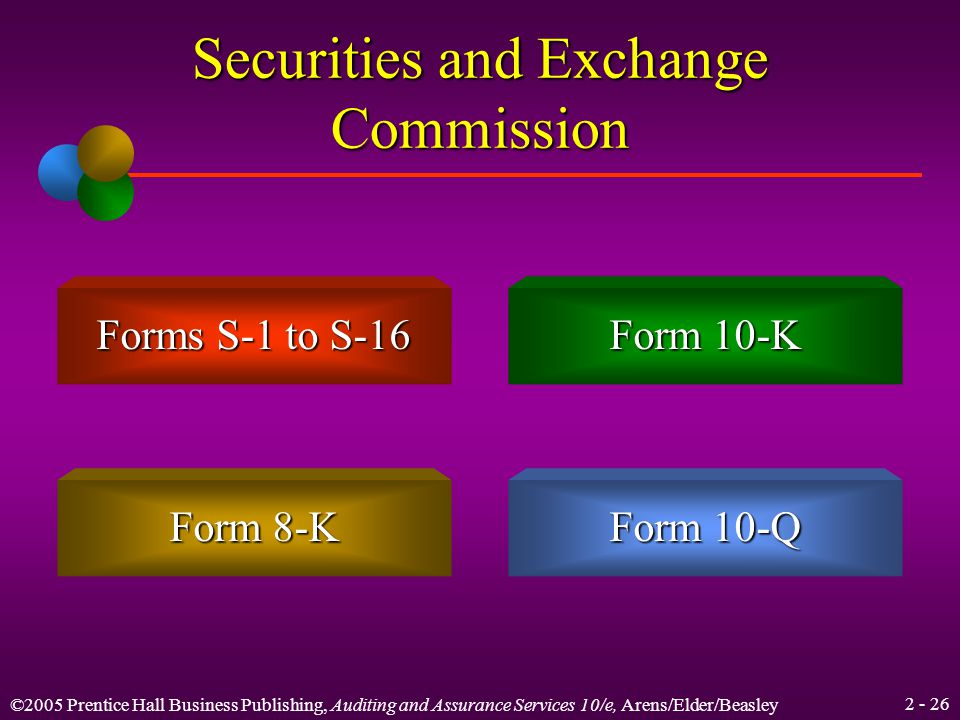 ©2005 Prentice Hall Business Publishing, Auditing and Assurance Services 10/e, Arens/Elder/Beasley The overall purpose of the Securities and Exchange Commission (SEC) is to assist in providing investors with reliable information upon which to make investment decisions.