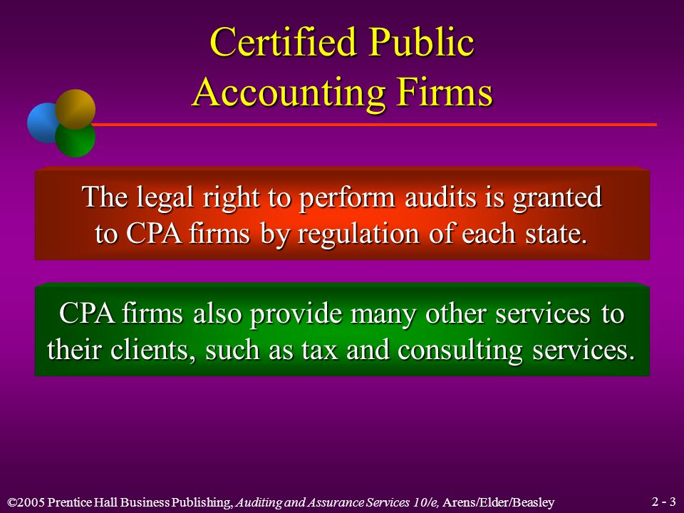 ©2005 Prentice Hall Business Publishing, Auditing and Assurance Services 10/e, Arens/Elder/Beasley 2 - 13 Learning Objective 3 Describe the key functions performed by the AICPA.