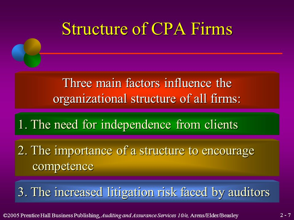 ©2005 Prentice Hall Business Publishing, Auditing and Assurance Services 10/e, Arens/Elder/Beasley 2 - 7 Structure of CPA Firms Three main factors influence the organizational structure of all firms: 1.