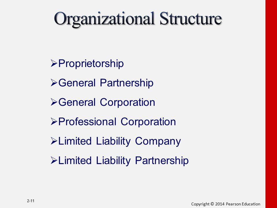 Copyright © 2014 Pearson Education 2-11  Proprietorship  General Partnership  General Corporation  Professional Corporation  Limited Liability Co
