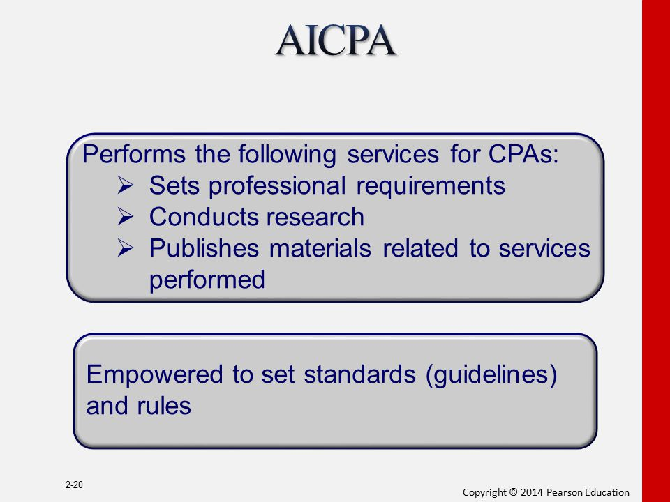 Copyright © 2014 Pearson Education 2-20 Performs the following services for CPAs:  Sets professional requirements  Conducts research  Publishes mat