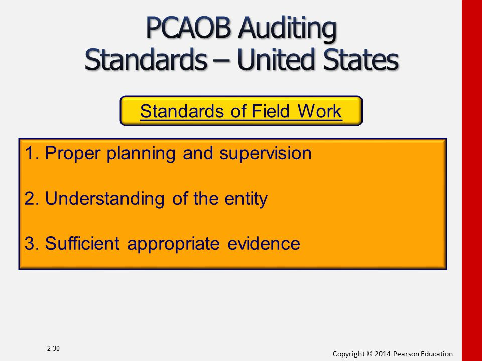 Copyright © 2014 Pearson Education 2-30 Standards of Field Work 1. Proper planning and supervision 2. Understanding of the entity 3. Sufficient approp