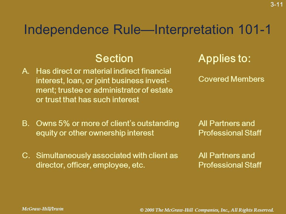 McGraw-Hill/Irwin © 2008 The McGraw-Hill Companies, Inc., All Rights Reserved. 3-11 Independence Rule—Interpretation 101-1 A. Section Has direct or ma