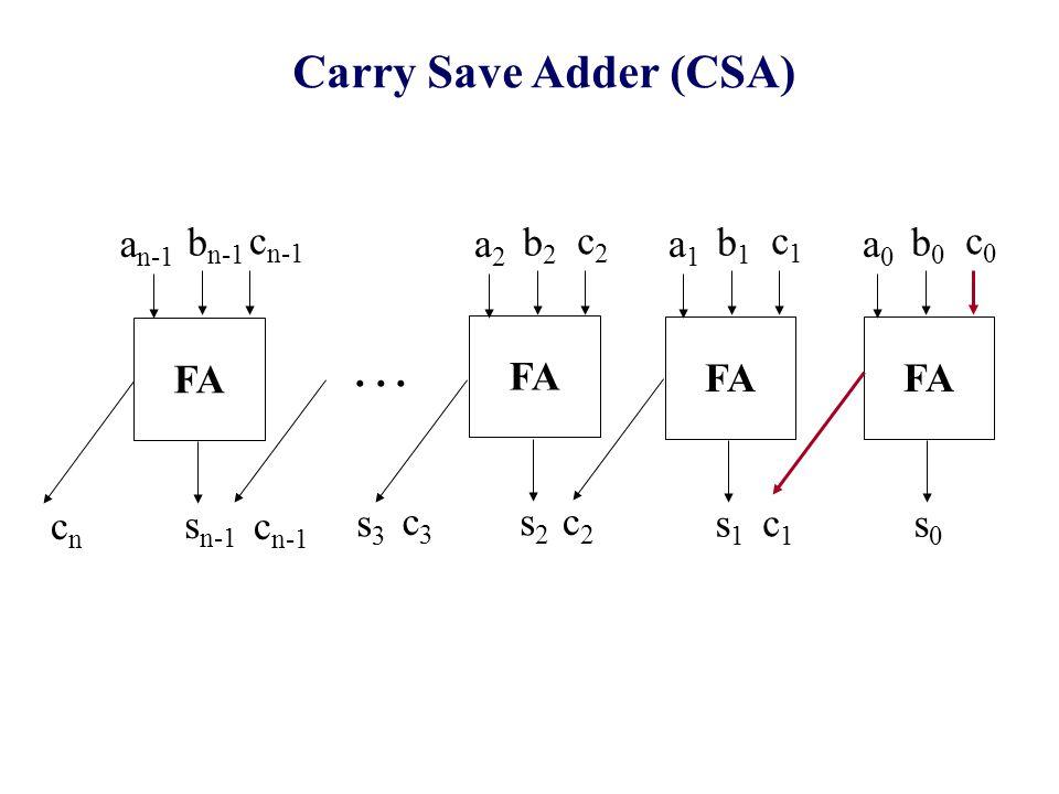 Carry Save Adder (CSA) FA c2c2 s1s1 a0a0 b0b0 c1c1 s0s0 c3c3 s2s2 cncn s n-1 c n-1...