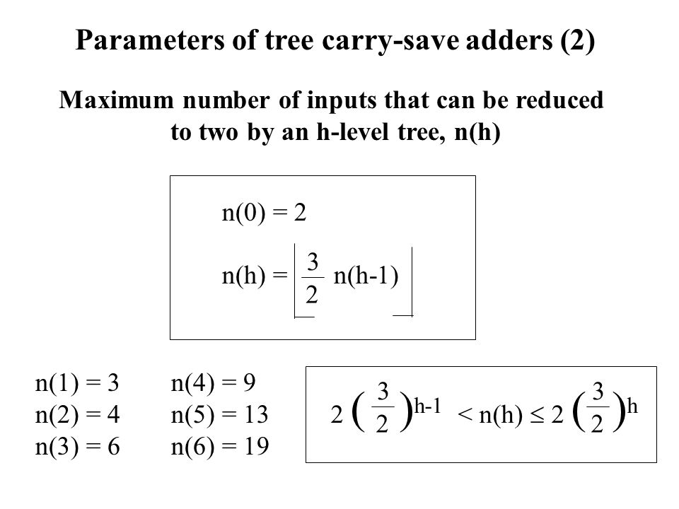 Maximum number of inputs that can be reduced to two by an h-level tree, n(h) Parameters of tree carry-save adders (2) n(0) = 2 n(h) = n(h-1) 3 2 n(1) = 3 n(2) = 4 n(3) = 6 n(4) = 9 n(5) = 13 n(6) = 19 2 ( ) h-1 < n(h)  2 ( ) h 3 2 3 2