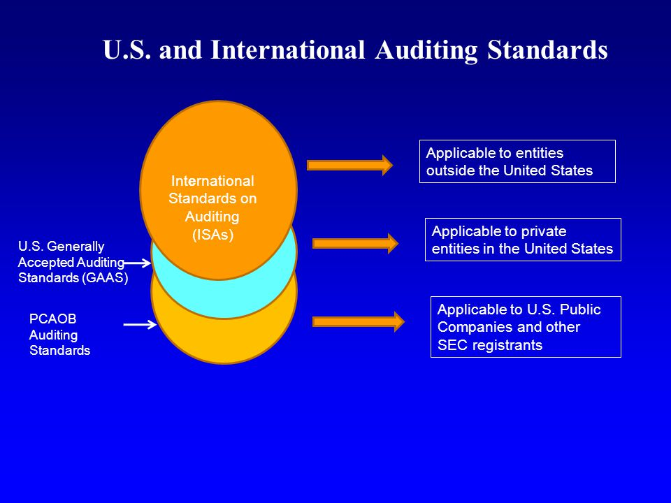 Training Independence Professional Care Planning and Supervision Understand Entity and Internal Control Sufficient Evidence GAAP Consistency Adequate disclosure Opinion on FS as a whole Generally Accepted Auditing Standards General Fieldwork Reporting