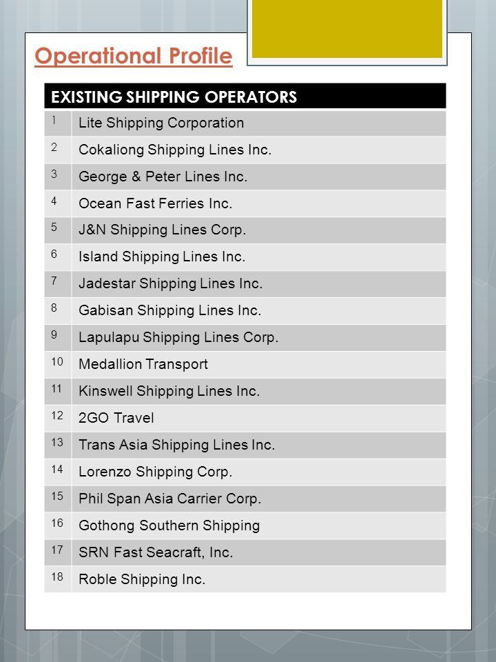 Operational Profile EXISTING SHIPPING OPERATORS 1 Lite Shipping Corporation 2 Cokaliong Shipping Lines Inc. 3 George & Peter Lines Inc. 4 Ocean Fast F