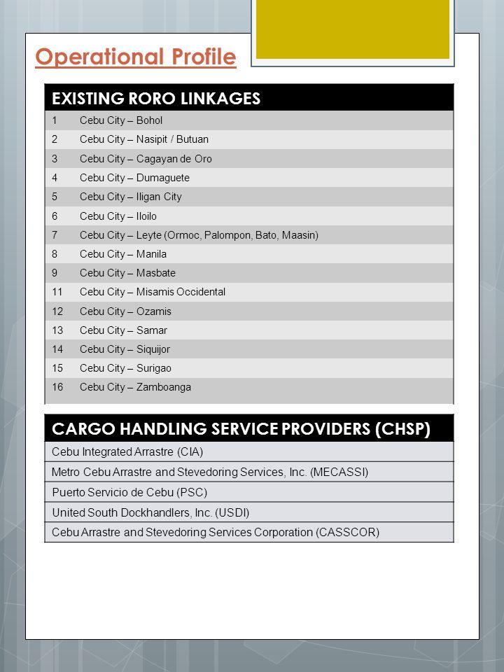 Operational Profile EXISTING RORO LINKAGES 1Cebu City – Bohol 2Cebu City – Nasipit / Butuan 3Cebu City – Cagayan de Oro 4Cebu City – Dumaguete 5Cebu C