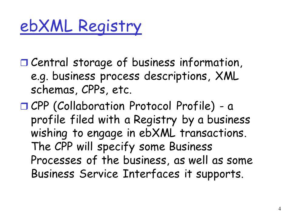 4 ebXML Registry r Central storage of business information, e.g. business process descriptions, XML schemas, CPPs, etc. r CPP (Collaboration Protocol