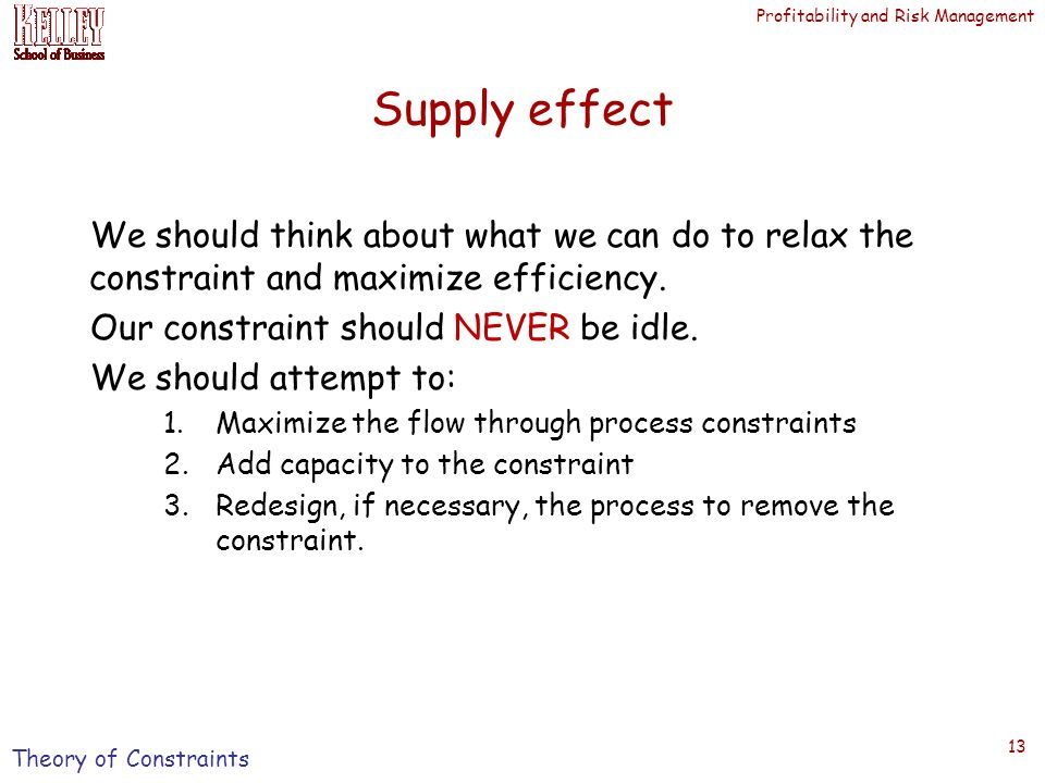 Profitability and Risk Management 13 Supply effect We should think about what we can do to relax the constraint and maximize efficiency.