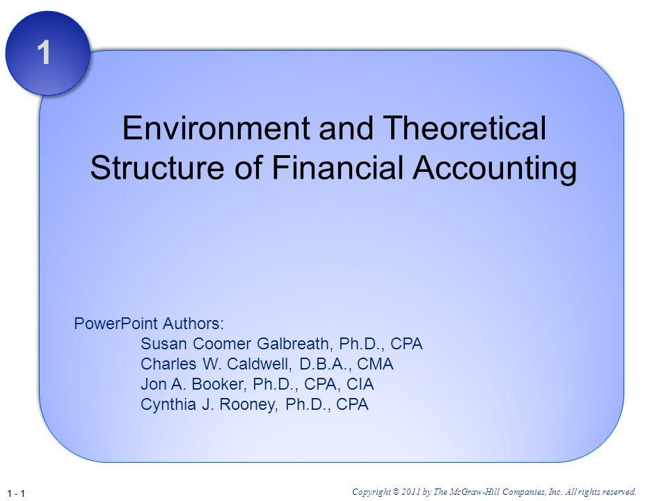 DBA versus Ph.D?