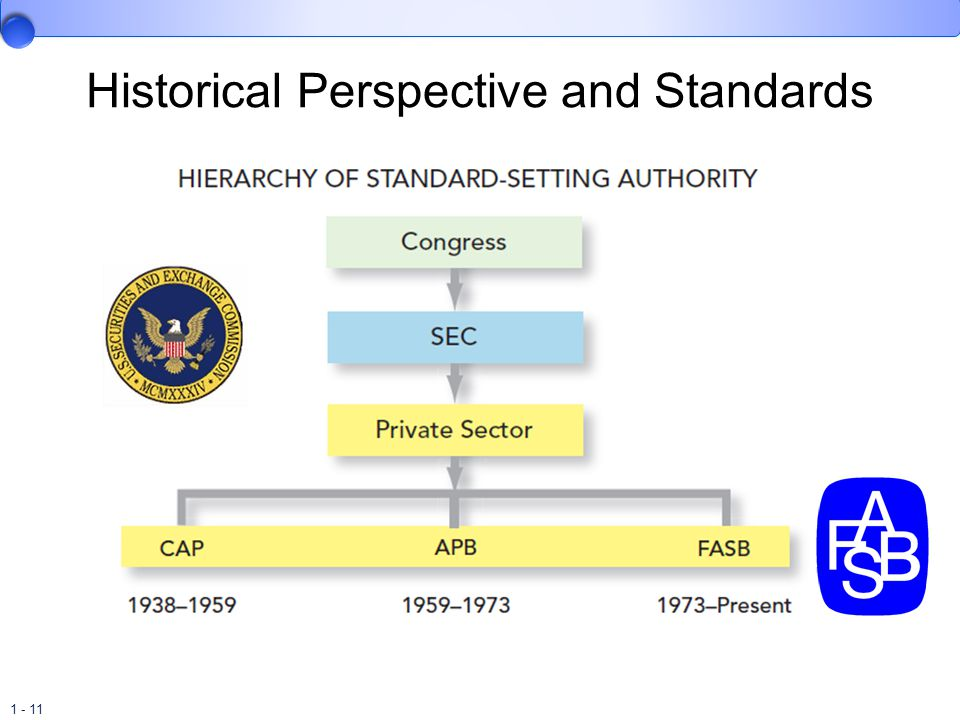 1 - 11 Historical Perspective and Standards