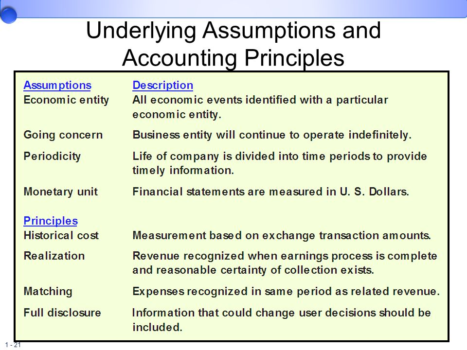 1 - 21 Underlying Assumptions and Accounting Principles