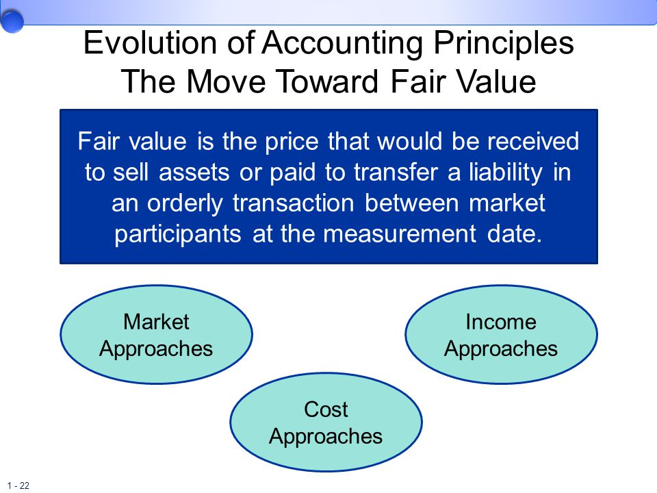 1 - 22 Evolution of Accounting Principles The Move Toward Fair Value Fair value is the price that would be received to sell assets or paid to transfer