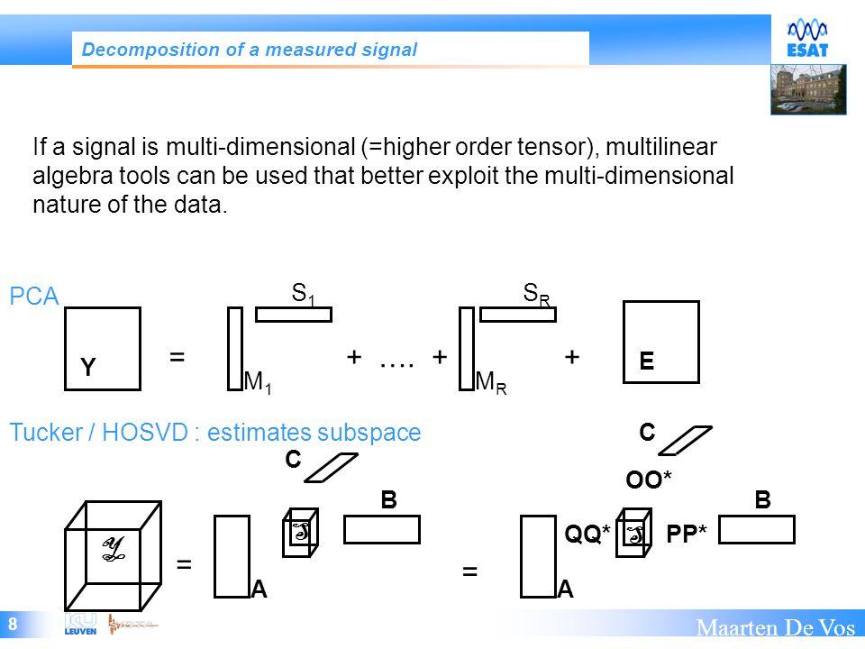9 Maarten De Vos Decomposition of a measured signal S1S1 SRSR M1M1 MRMR =++ ….