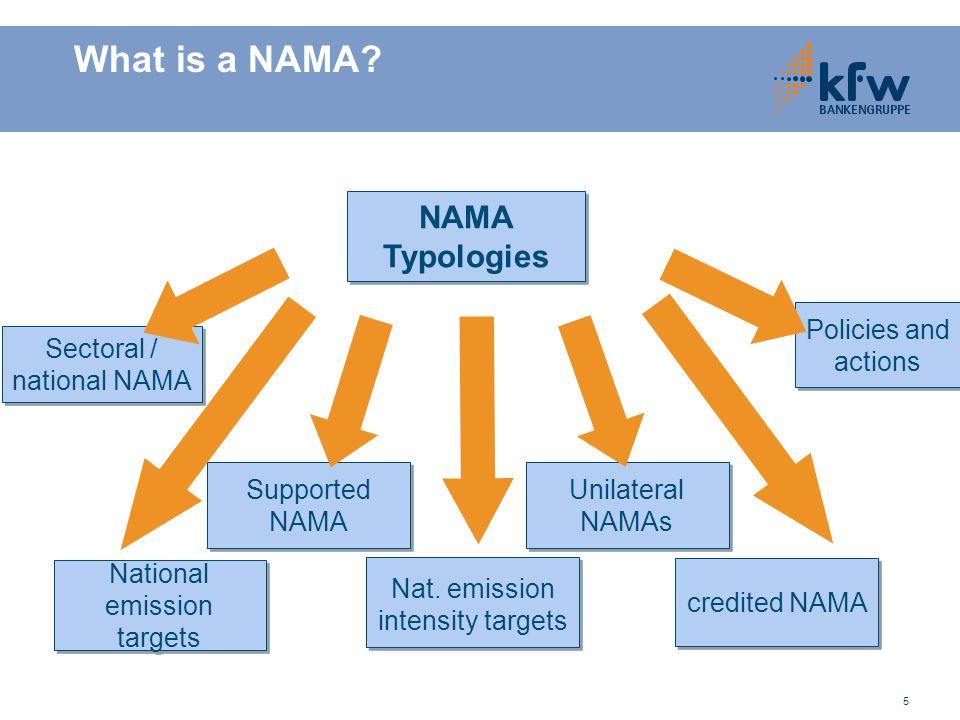 5 Nat. emission intensity targets Supported NAMA National emission targets NAMA Typologies credited NAMA Unilateral NAMAs What is a NAMA? Sectoral / n
