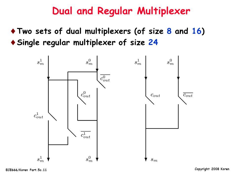 Copyright 2008 Koren ECE666/Koren Part.5c.11 Dual and Regular Multiplexer  Two sets of dual multiplexers (of size 8 and 16)  Single regular multiple