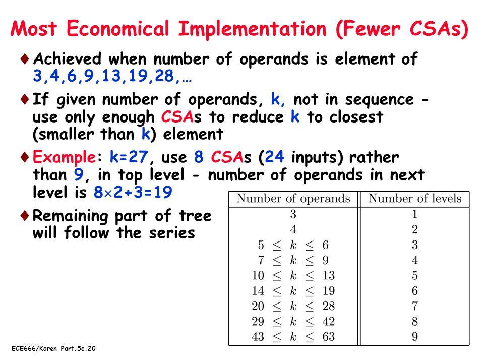Copyright 2008 Koren ECE666/Koren Part.5c.20 Most Economical Implementation (Fewer CSAs)  Achieved when number of operands is element of 3,4,6,9,13,1