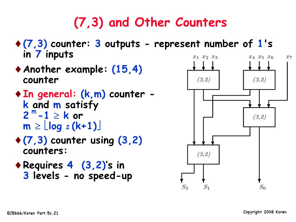 Copyright 2008 Koren ECE666/Koren Part.5c.21 (7,3) and Other Counters  (7,3) counter: 3 outputs - represent number of 1's in 7 inputs  Another examp