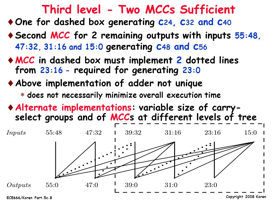 Copyright 2008 Koren ECE666/Koren Part.5c.19 Number of Levels in a CSA Tree for k operands  Example: k=12 - 5 levels - delay of 5T CSA instead of 10T CSA in a linear cascade of 10 CSAs