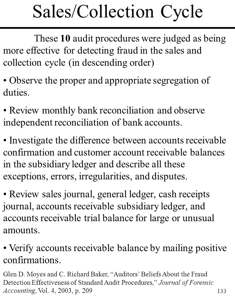133 Sales/Collection Cycle These 10 audit procedures were judged as being more effective for detecting fraud in the sales and collection cycle (in des
