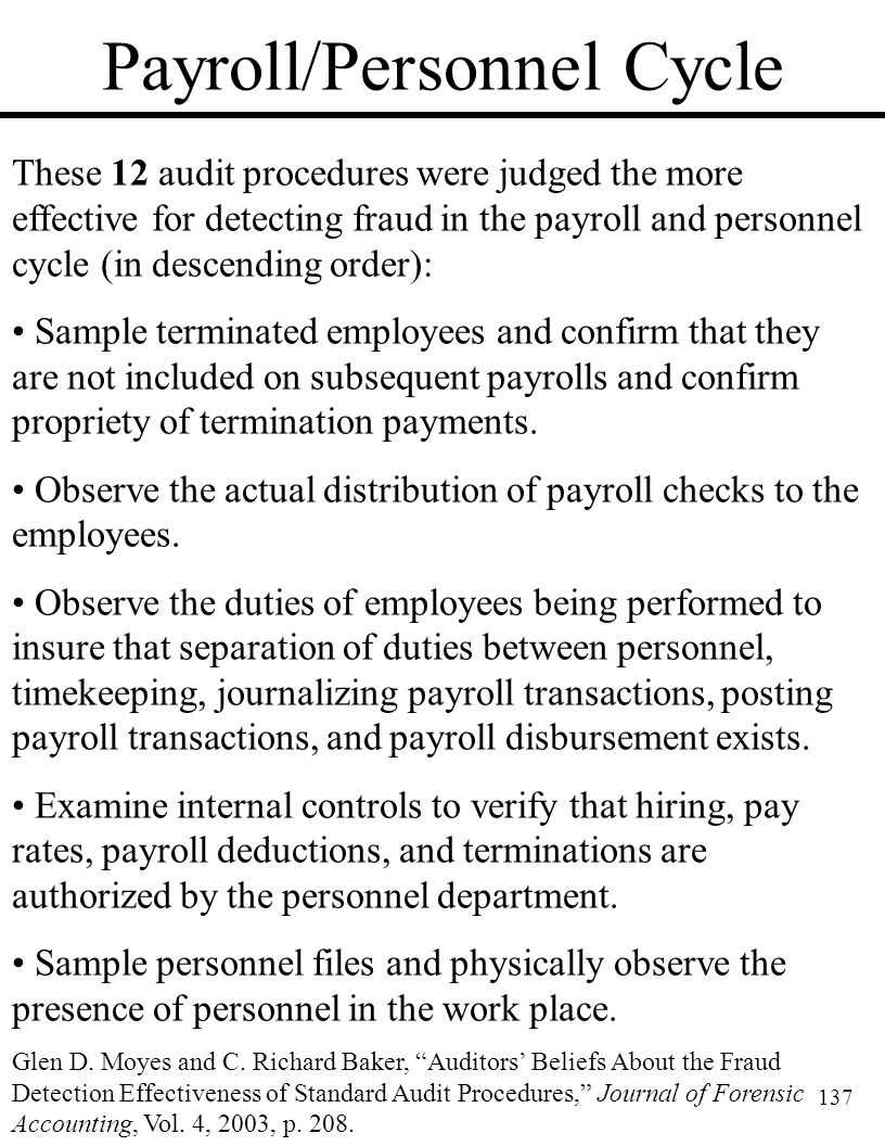 137 Payroll/Personnel Cycle These 12 audit procedures were judged the more effective for detecting fraud in the payroll and personnel cycle (in descen