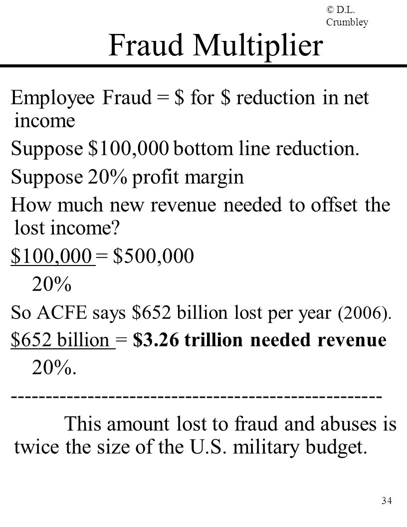 © D.L. Crumbley 34 Fraud Multiplier Employee Fraud = $ for $ reduction in net income Suppose $100,000 bottom line reduction. Suppose 20% profit margin
